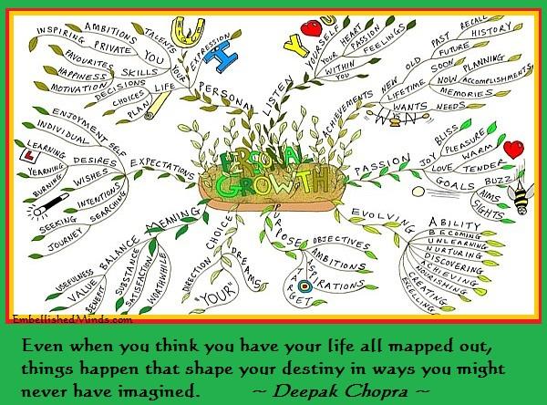 best life quotes deepak chopra quotes Best Life Quotes: Deepak Chopra Quotes   Life Mapped